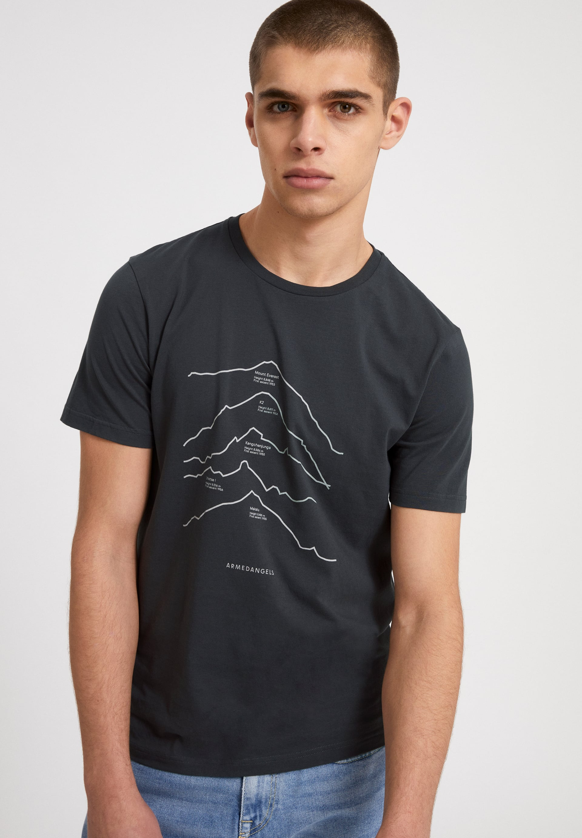 JAAMES TOP 5 MOUNTAINS